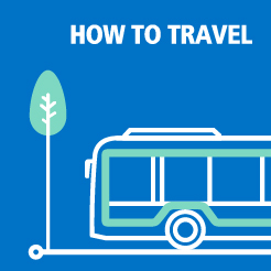 How To Travel from A to Z
